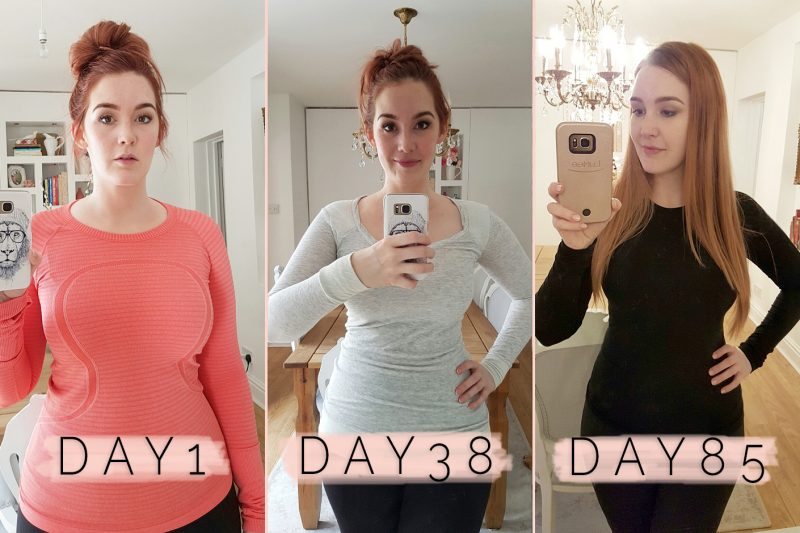 My Ketogenic Diet, Part 1: The Basics – Shannon Plante